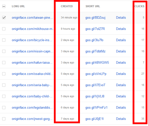 Google url shortenerの便利機能
