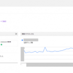 Google「Search Console」ウェブページインデックス