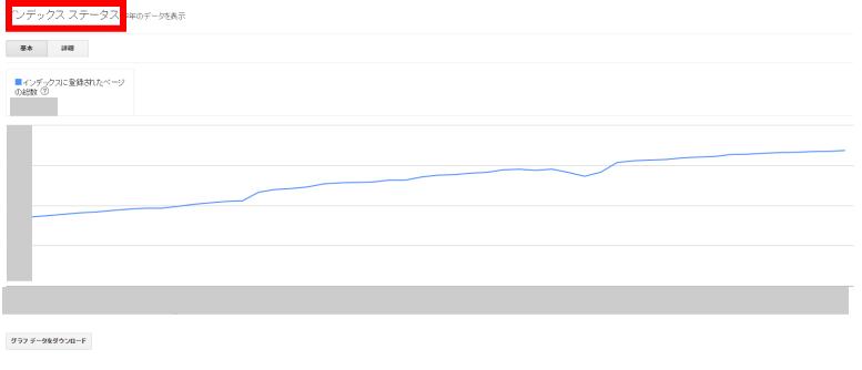 Google「Search Console」インデックスステータス