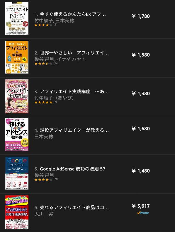 Fireタブレットで無料で1冊本を読む手順(Amazonオーナーライブラリー)・プライムマークがある本を検索