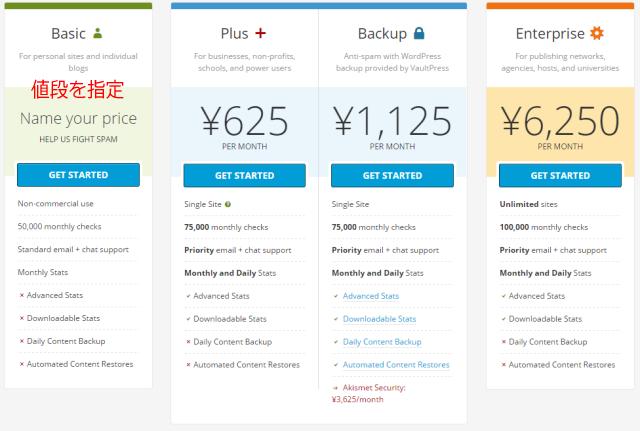 Wordpressプラグイン「Akismet」設定、値段を指定