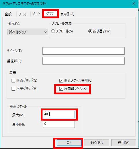 [Windows10]パフォーマンスモニターのプロパティ「グラフ」