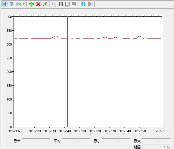 [Windows10]パフォーマンスモニターに「Temperature(温度)」グラフ
